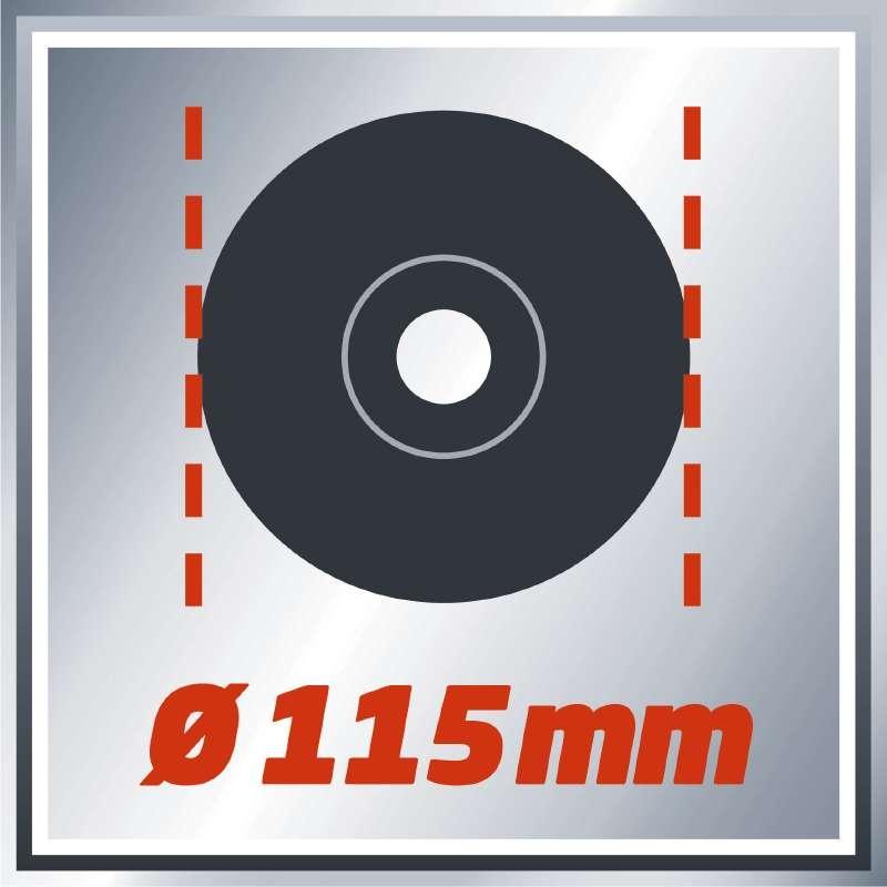 Diametro disco