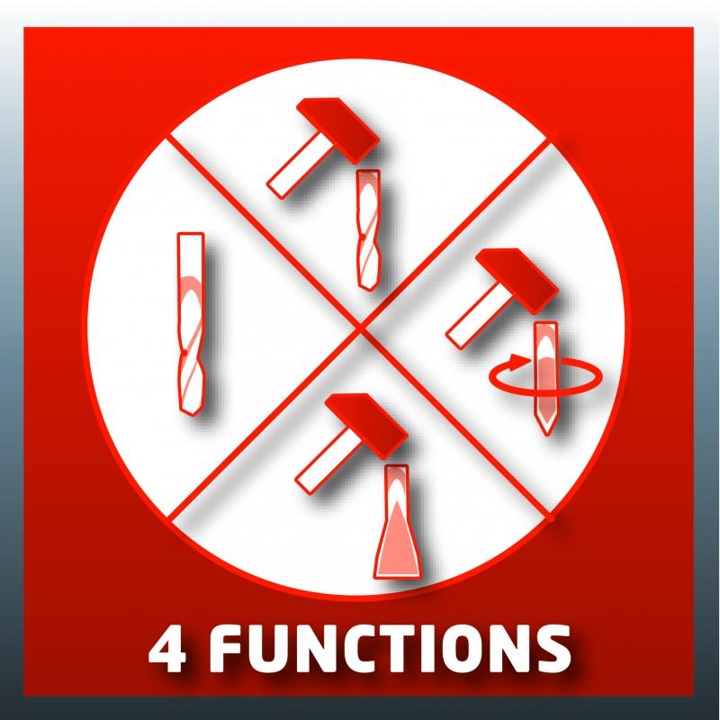 Quattro funzioni
