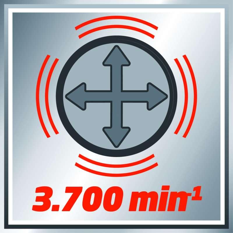 3.700 oscillazioni al minuto